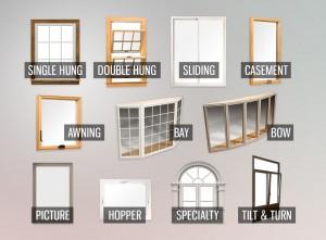 Harrisburg Pa Replacement Windows Doors Window Styles