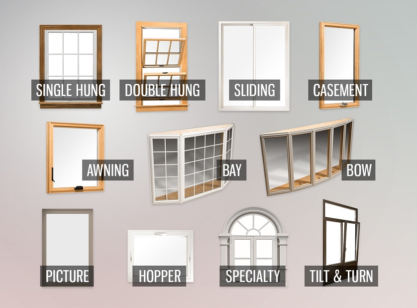 Windows ephrata lancaster lebanon reading pa for Window styles for homes